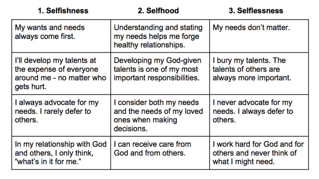 Boundaries-Selfish